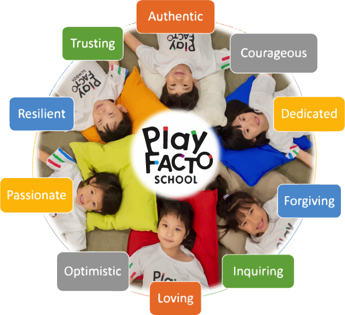 PlayFACTO School Positive Education